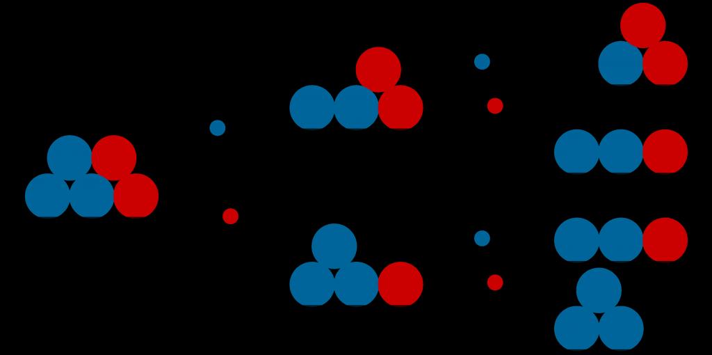 diagrama probabilidad